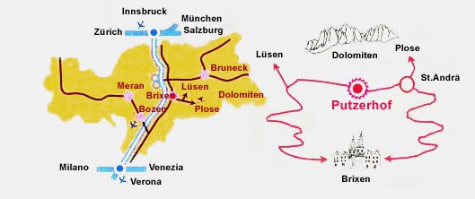 Mappa Putzerhof